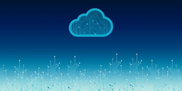 Cloud datawarehouse draadloos netwerk cloud opslag internet concept achtergrond cloud computing-technologie
