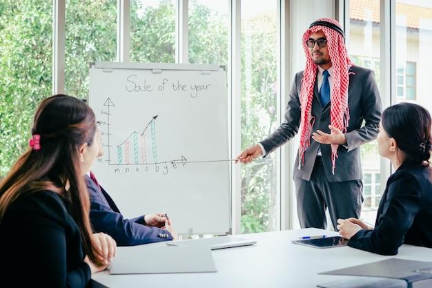 Commercieel vergaderend aziatisch team en arabische man die zijn ideeën in bureauruimte voorstellen