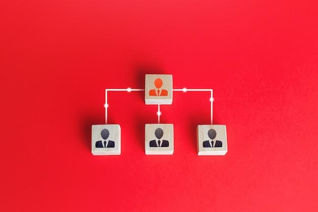 Communicatie tussen leider en medewerkers bemiddeling en bemiddeling tussen partijen