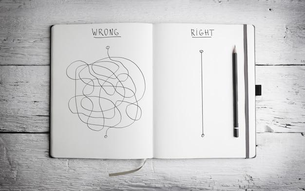 Concept van goede en verkeerde strategie