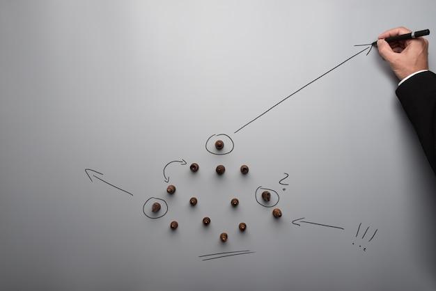 Conceptueel beeld van bedrijfsstrategie en leiderschap