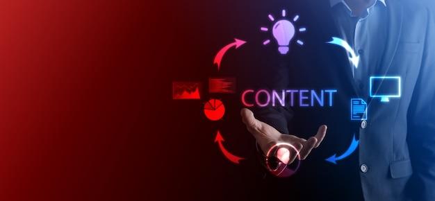 Contentmarketingcyclus - content creëren, publiceren, distribueren voor een gericht publiek online en analyseren.