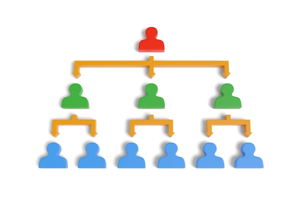 Corporate hiërarchie met beeldjes. corporate hiërarchie met beeldjes geïsoleerd.