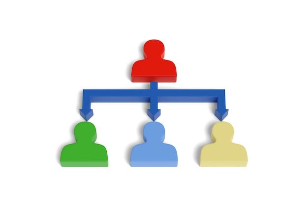 Corporate hiërarchie met beeldjes geïsoleerd.