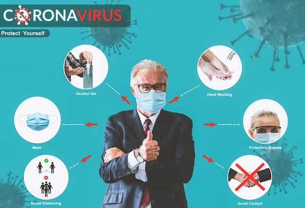 Covid-19 coronavirus-preventietips gebruiken om mensen te beschermen tegen infectie