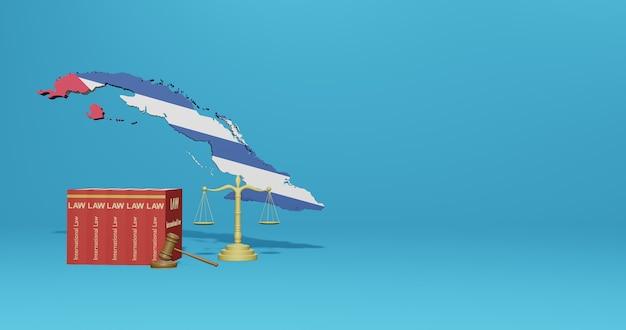 Cubaanse wet voor infographics, sociale media-inhoud in 3d-weergave