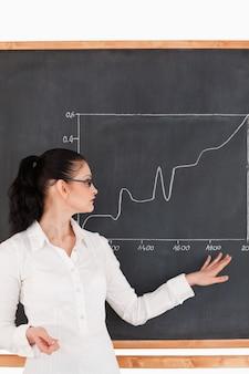 Darkhairedleraar die een grafiek aan studenten verklaart