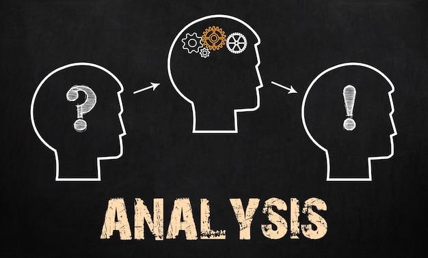 De analyse - bedrijfsconcept op schoolbordachtergrond