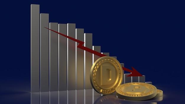 De gouden dogecoin en grafiekpijl omlaag voor 3d-rendering van cryptocurrency-inhoud