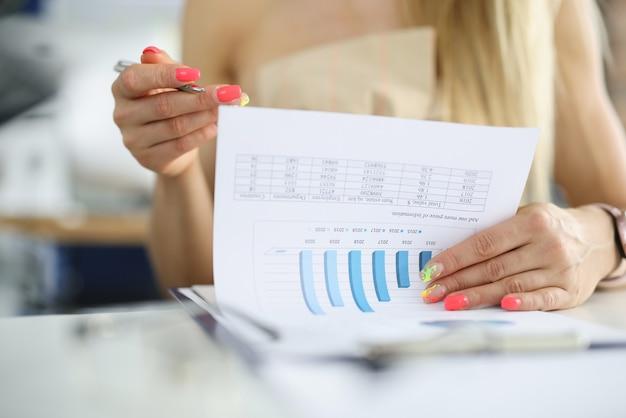 De hand van de vrouw houdt een pen en een document met commerciële indicatoren op de grafiek