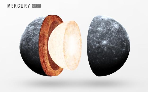 De innerlijke structuur van mercurius