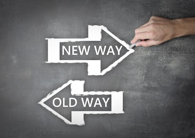 De juiste richting kiezen