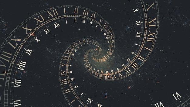 De samenstelling van de tijd