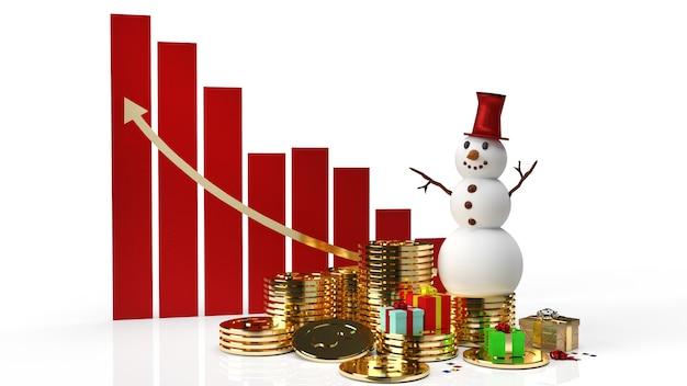 De sneeuwpop gouden munten en grafiek voor zaken in 3d-rendering van kerstmis of nieuwjaar
