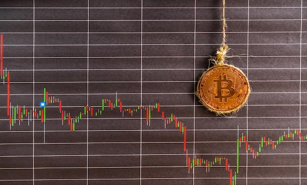 De waarde van bitcoin heeft aanzienlijke verliezen gekend.bitcoin prijs naar beneden concept