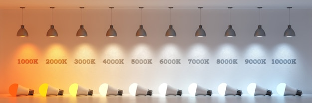 Diagram van de lichttemperatuur in kelvin