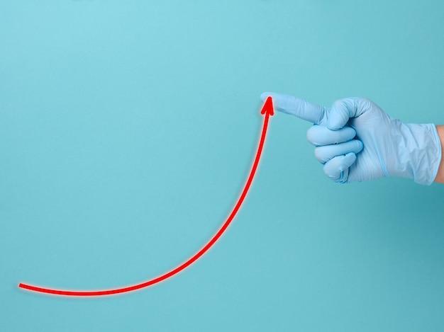 Dien een blauwe medische handschoen in en een rode pijl neigt naar boven. het concept van toenemende tarieven, toenemende incidentie, hogere financiering