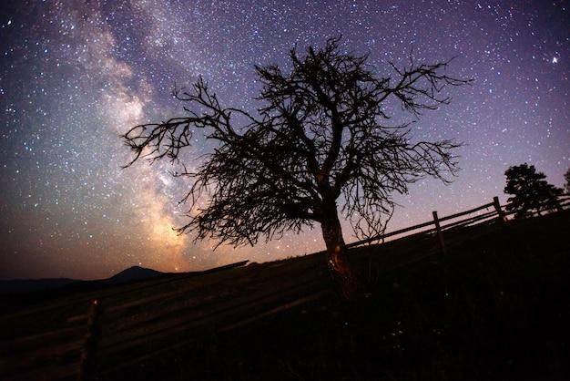 Diepe lucht astrophopo