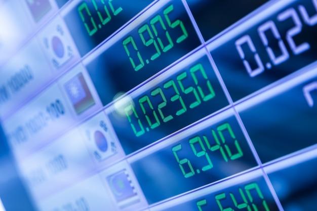 Digitaal display led-board valutakoersen