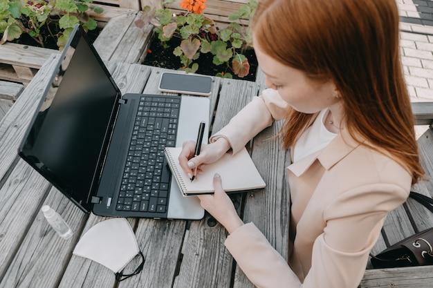 Digital nomad, freelancer, nieuw normaal werkproces