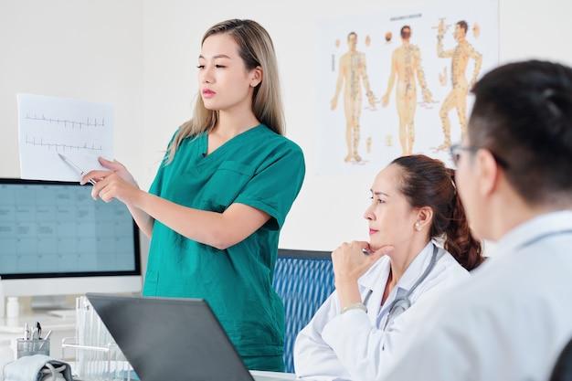 Doctos over cardiogram