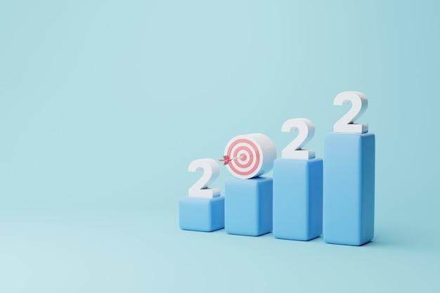Doelprestatie ambitie gericht op groei naar succes dartbord en pijl met jaar 2022 in grafiek