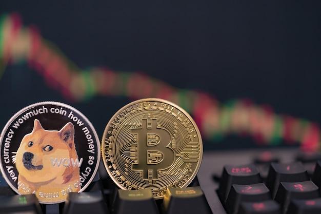 Dogecoin doge en bitcoin btc-groep inclusief cryptocurrency en aandelengrafiek kandelaar omlaag