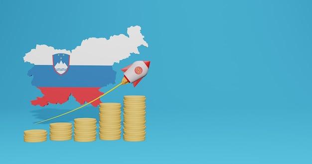 Economische groei in het land slovenië voor infographics en sociale media-inhoud in 3d-weergave