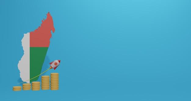 Economische groei in het land van madagaskar voor infographics en sociale media-inhoud in 3d-weergave