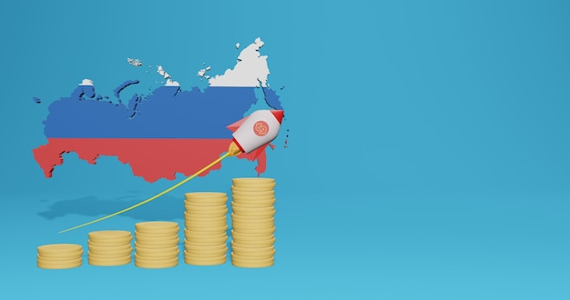 Economische groei in het land van rusland voor infographics en sociale media-inhoud in 3d-weergave