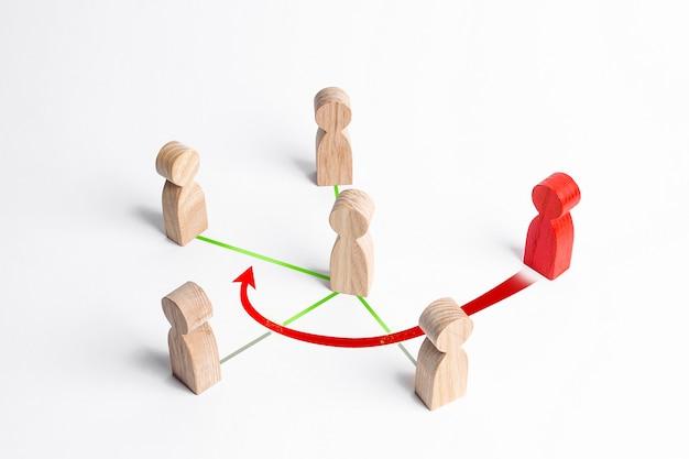 Een rode menselijke figuur vernietigt de verbinding tussen een persoon en mensen