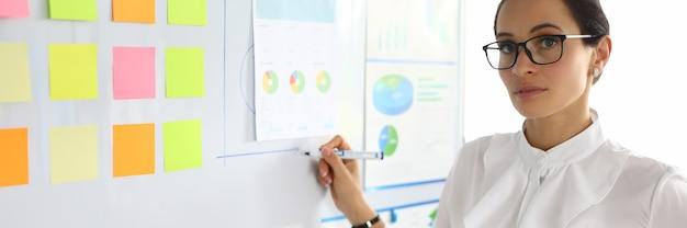 Een vrouw toont aan boord met stickers en documenten