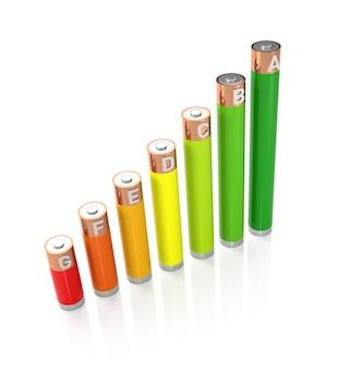 Energie-efficiëntieconcept met batterijen. geïsoleerd op wit.