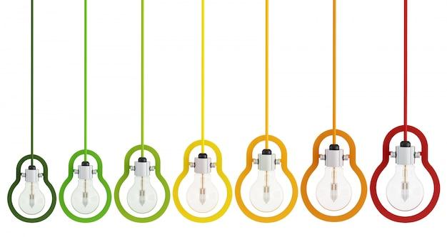 Energiebesparende meerkleurige gloeilamp