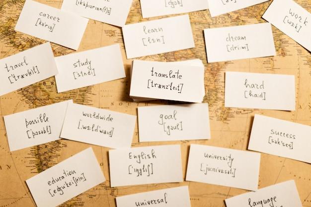 Engelse woorden leren. vertalen