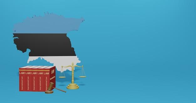 Estlandse wet voor infographics, sociale media-inhoud in 3d-weergave
