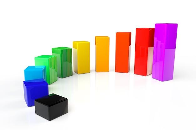 Financiële bedrijfsstatistieken. kleurrijke cirkelvormige voortgangsbalken op een witte achtergrond