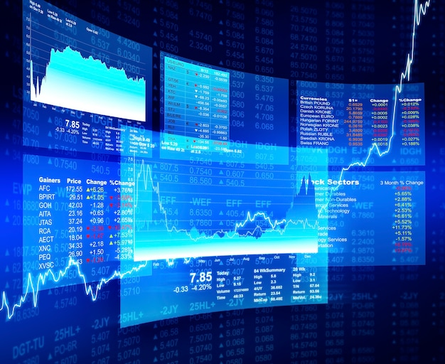 Financiële data