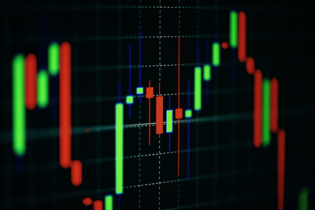 Financiële effectenbeursgrafiek bedrijfsinvesteringsvoorraad toekomstige handelsindicator
