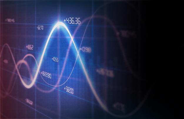 Financiële grafieken en grafieken achtergrondlijngrafiek op het scherm