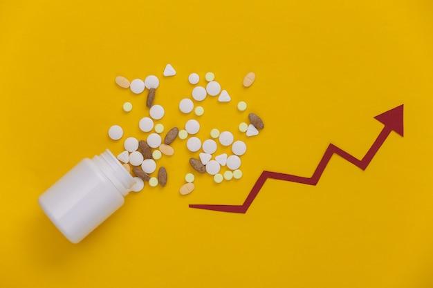 Fles pillen met pijl die op geel neigt