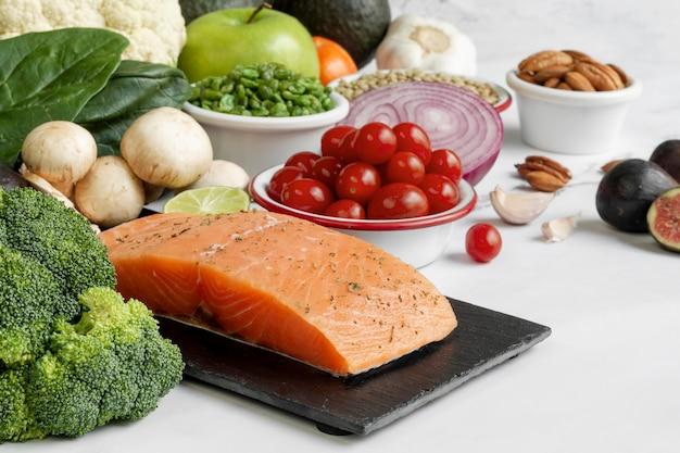 Flexitaire dieetvoedselregeling