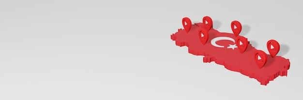 Gebruik van sociale media en youtube in turkije voor infographics in 3d-weergave