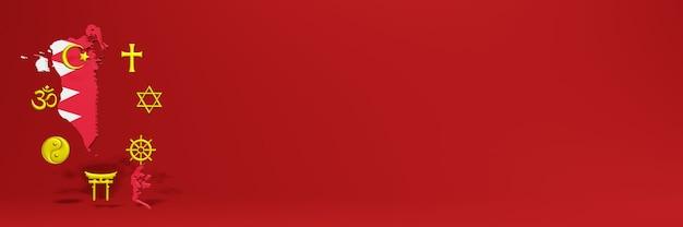 Gegevens over de verspreiding van religie en diversiteit van pluralisme in bahrein voor websiteomslagen