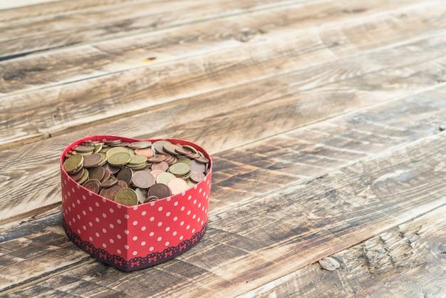 Geld voor donatie