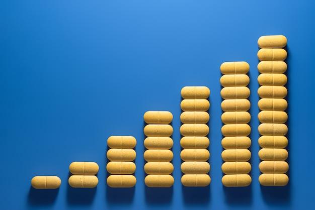 Gele pillen op blauw. schema verhoog de dosering.