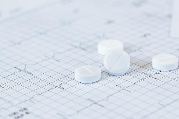 Geneeskunde van cardioloog en nitroglycerine op de hartslagcontrole rapporteert de diagnose van de patiënt van het rapportpapier.