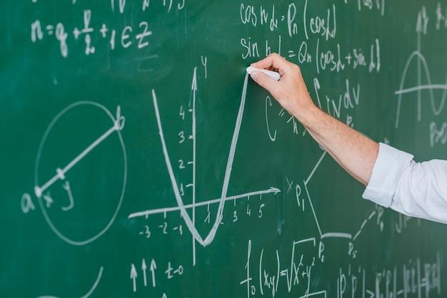 Gewas hand van man chalking grafiek op blackboard