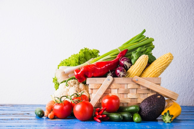 Gezonde voedselmand