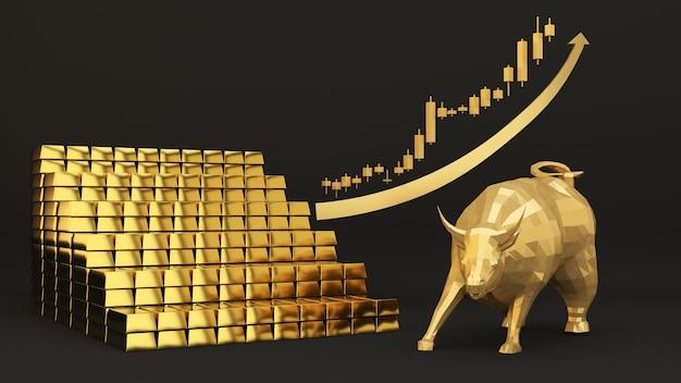 Gouden bull- en bull-marktgrafiek winstgevendheid in bull-markt investeringen en zakenwereld